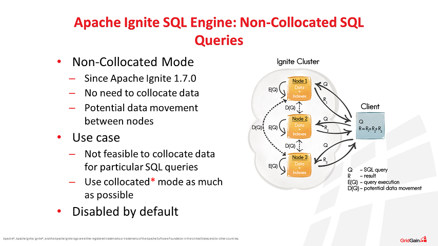 Apache Ignite SQL Engine: Non-Collocated SQL Queries