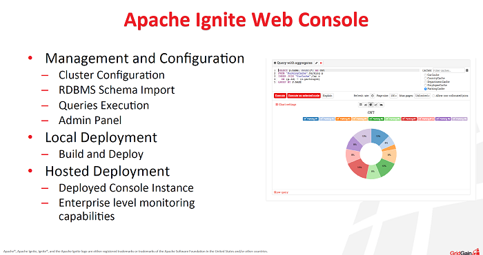 Apache Ignite Web Console Screenshot